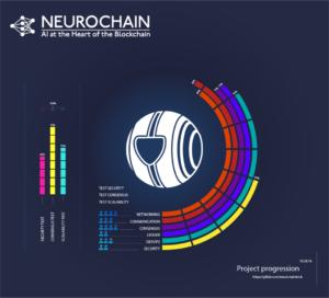 NeuroChain TestNET